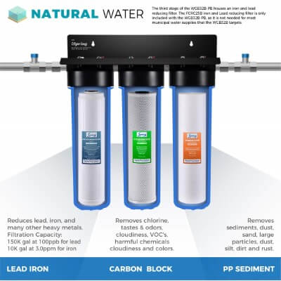 Best Whole House Water Filters Reviews & Buying Guide 2019 - Water
